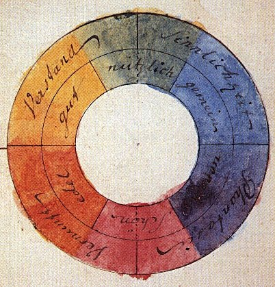 Goethe color wheele